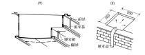 Components-of-organized-drainage-system